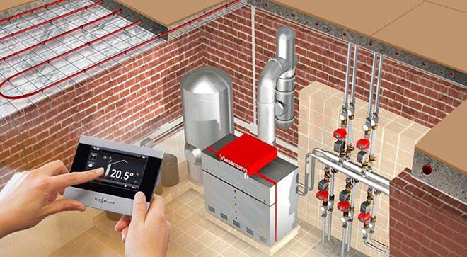 Отопление дома напольный котел